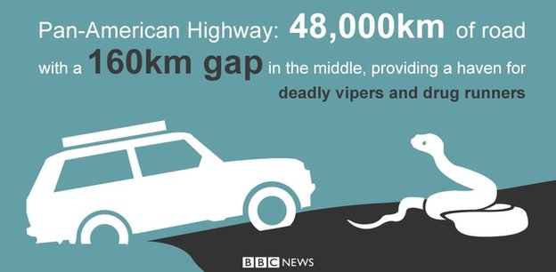 Pan-American Highway graphic