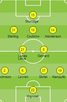 Liverpool starting XI