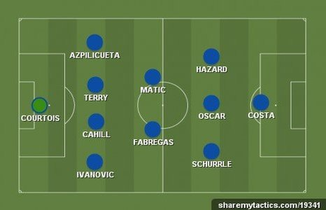 Robbie Savage's Chelsea team to face Burnley