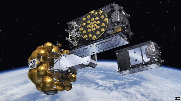 Artist's view of the two Galileo satellites being deployed in orbit. The latest Galileo satellites are built by Germany's OHB System and the UK's Surrey Satellite Technology