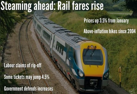 Rail fare rise infographic
