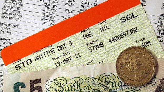 Train ticket generic