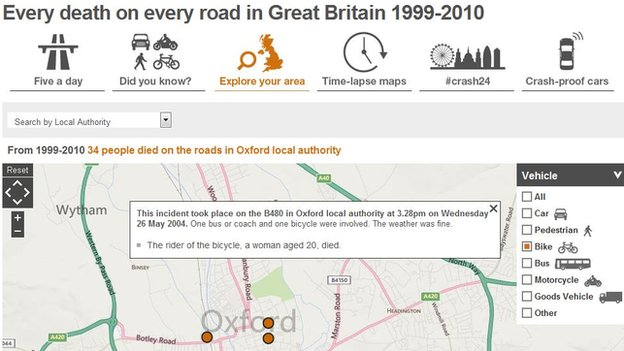 Road deaths data