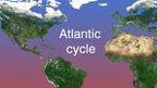 Atlantic cycle