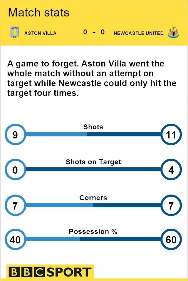 Aston Villa vs Newcastle - Page 2 _77130959_402fcb1e-cd6a-4f12-9080-a21d07d5db51