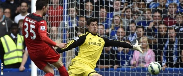 "Thibaut Courtois saves a shot from Leicester City""s David Nugent"
