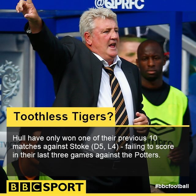 Hull City v Stoke City (13:30 BST)
