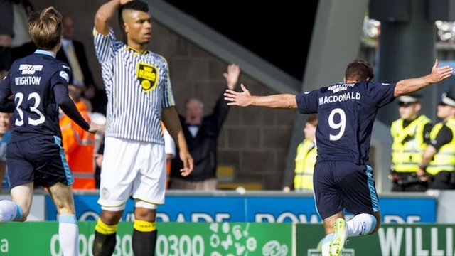 Highlights - St Mirren 0-1 Dundee