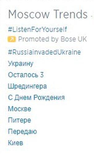 Moscow trending topics