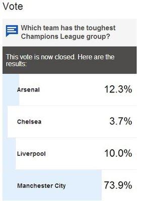 BBC vote