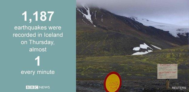 Iceland earthquake graphic
