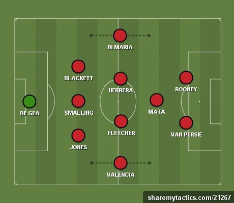 Robbie Savage's Man Utd team to face Burnley