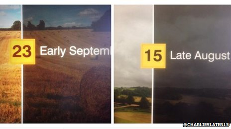 August and September temperatures