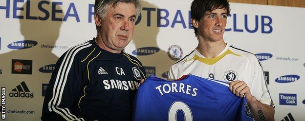 Fernando Torres and Carlo Ancelotti