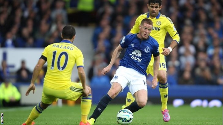 Action picture from Everton v Chelsea