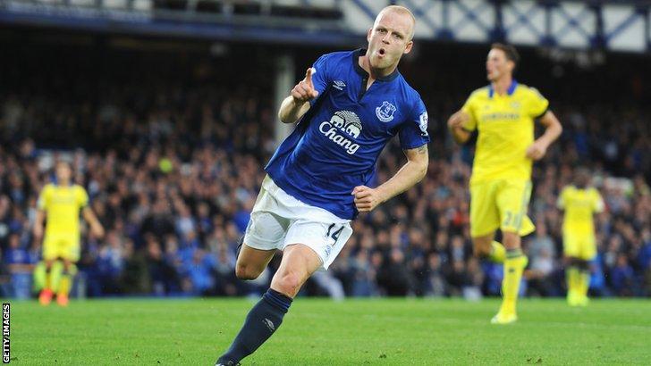Steven Naismith celebrates scoring Everton's third goal