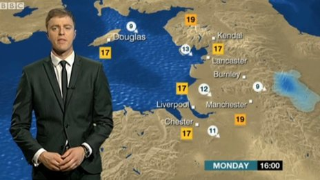 BBC Weather