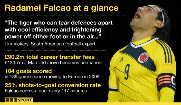 Radamel Falcao graphic