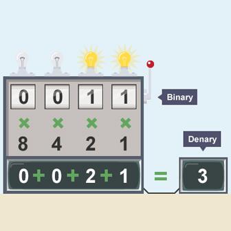 Binary system computing