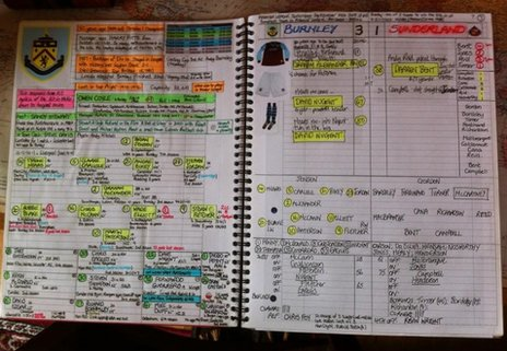 Nick Barnes' Burnley v Sunderland commentary notes