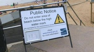 Sign warning swimmers