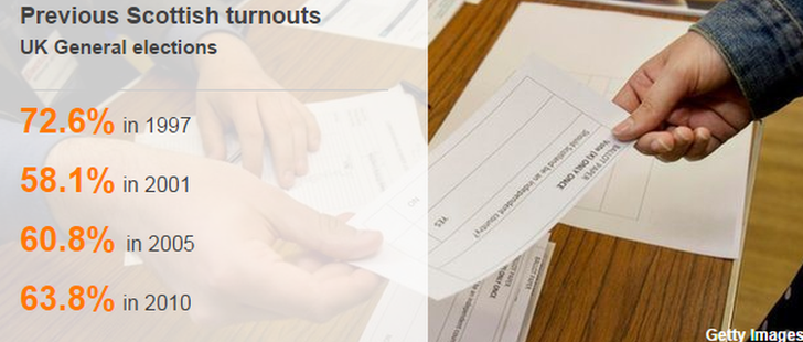 Datapic on turnout