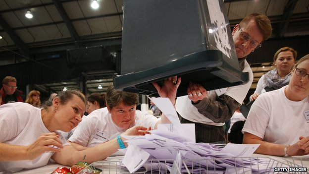Votes cast in the referendum on independence