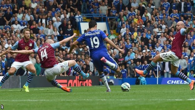 Bbc Football Chelsea Vs Aston Villa