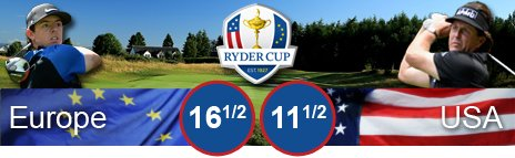 ryder cup scores