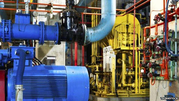 Modern boiler room equipment