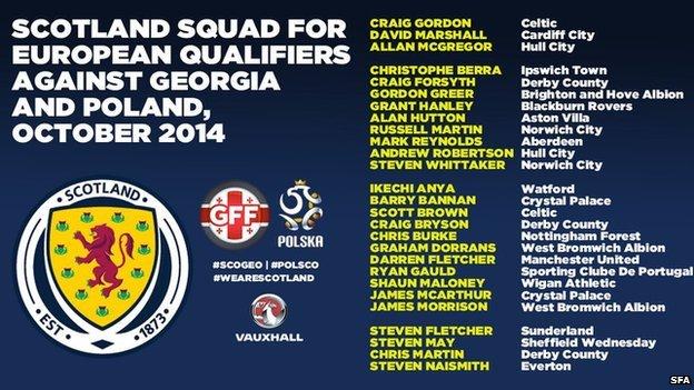 Squad list