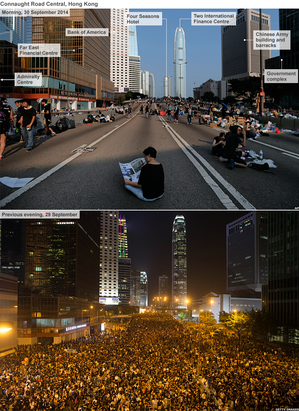 Hong Kong protests: Mapping the crowds