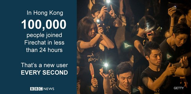 "Hong Kong protesters use ""off-grid"" social networks to avoid censors http://"