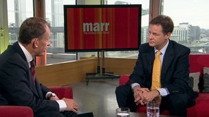Andrew Marr and Nick Clegg MP