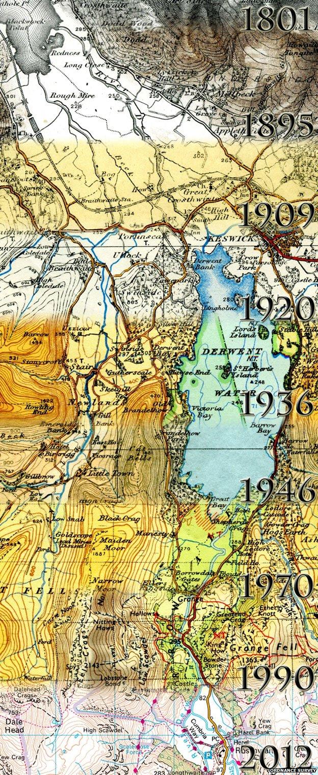 Evolution of map