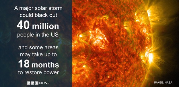 Met Office to open a new space weather warning centre in the UK