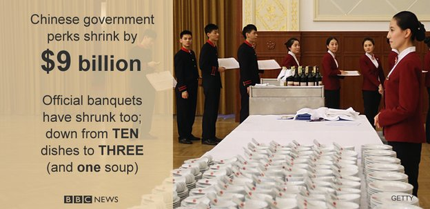 China cuts government spending on overseas trips and lavish receptions