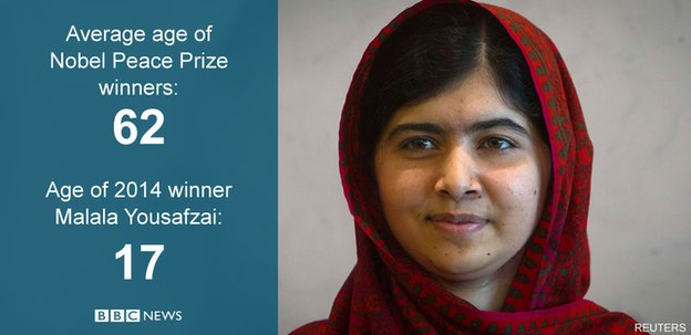 Malala's story - Taliban victim to youngest Nobel Peace Prize laureate
