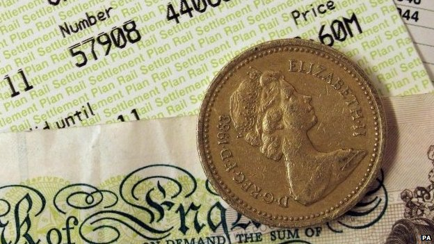 UK inflation rate falls to 1.2%