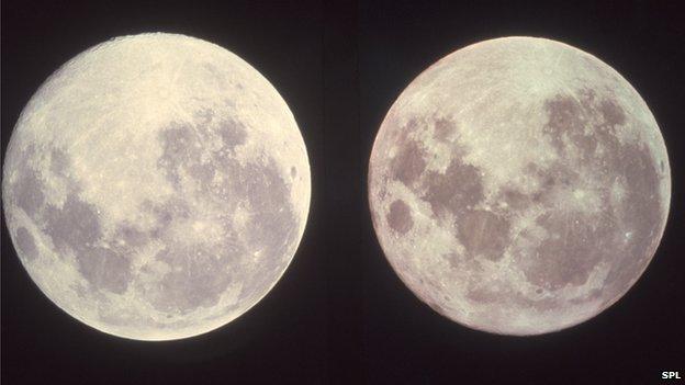 lunar librations