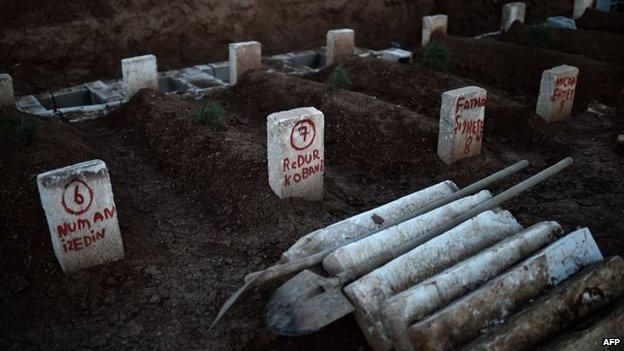 Graves of Kurds killed in fighting in Kobane