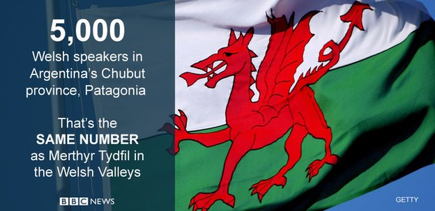 Welsh speakers Go Figure