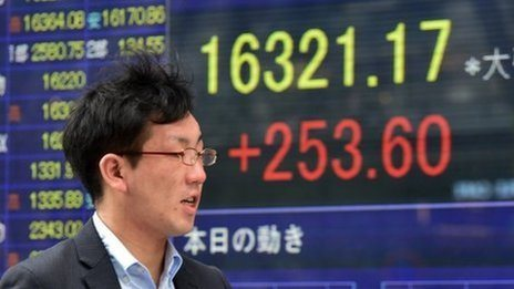 Japan's Nikkei sees biggest rise since June 2013 - BBC News