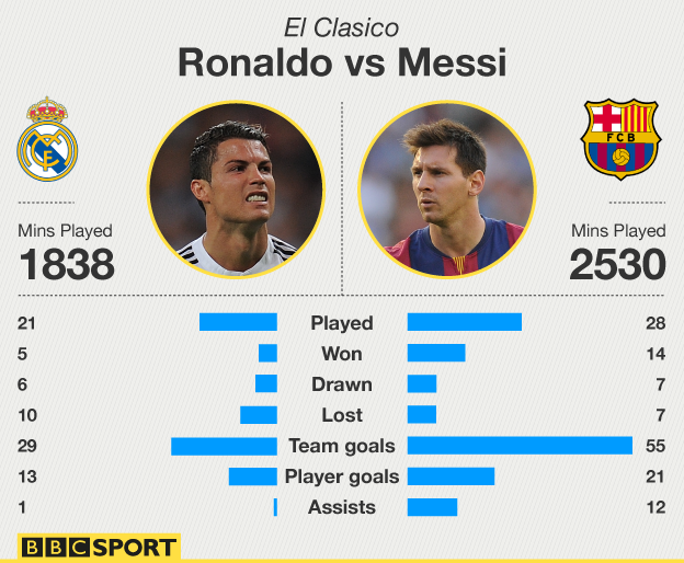 kmhouseindia: 2014-15 La Liga Real Madrid Vs FC Barcelona at