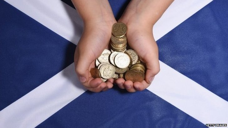 Money in Scotland