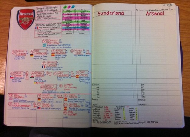 SAFC v Arsenal notes