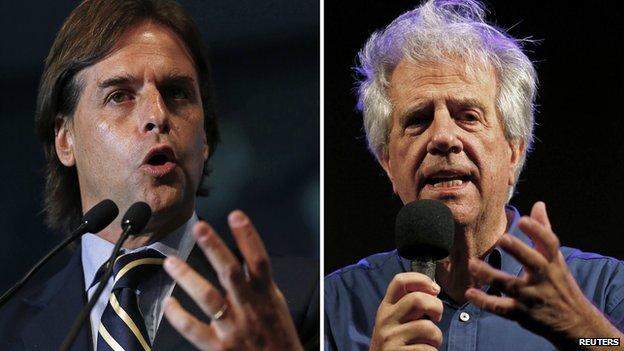 Uruguay votes for new president...