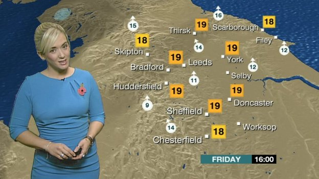 Weather Friday 31 October