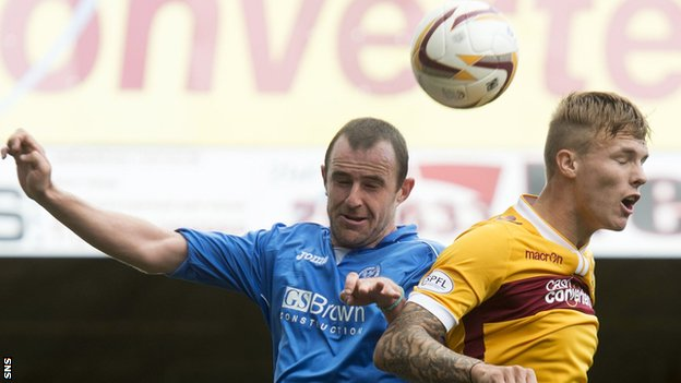 St Johnstone vs Motherwell