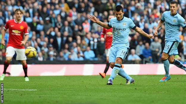 Sergio Aguero has scored five goals in six Premier League games against Manchester United